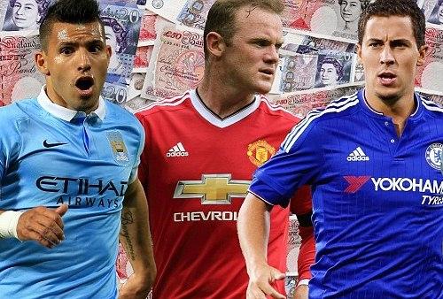 10 cầu thủ lương cao nhất Ngoại Hạng Anh