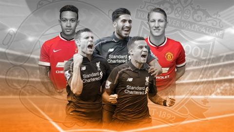 10 trận đại chiến đáng nhớ giữa M.U và Liverpool