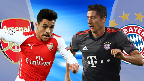 Kèo 188Bet trận Arsenal vs Bayern Munich