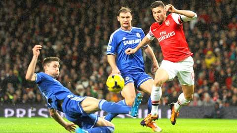 Nhận định, soi kèo Arsenal vs Chelsea: Pháo thủ tấn công !