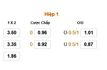 Tỷ lệ kèo, tài xỉu hiệp 1 trận Bồ Đào Nha vs Uruguay tại nhà cái 188bet