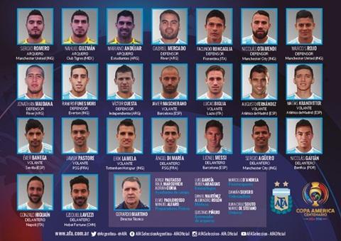 Danh sách đội tuyển Argentina tại Copa America 2016: Không Tevez