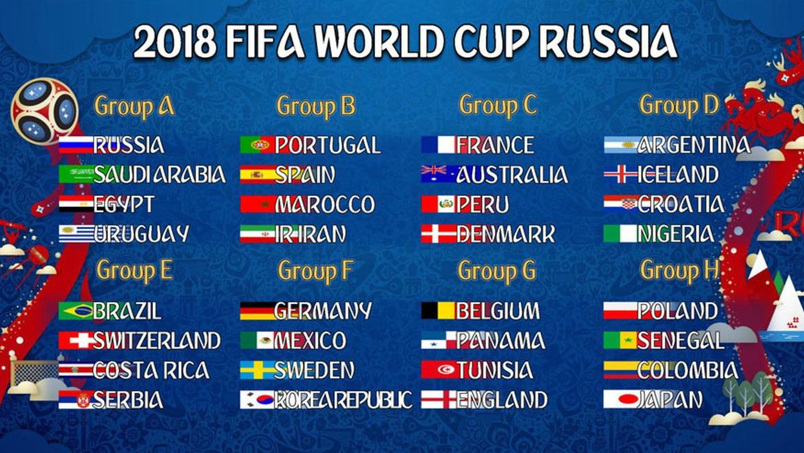 TỶ LỆ CƯỢC WORLD CUP 2018