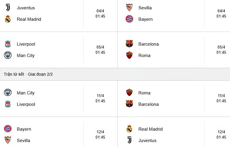tứ kết Cúp C1 châu Âu mùa giải 2017-2018